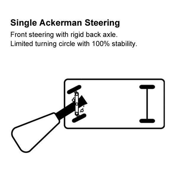 Single Ackerman Steering