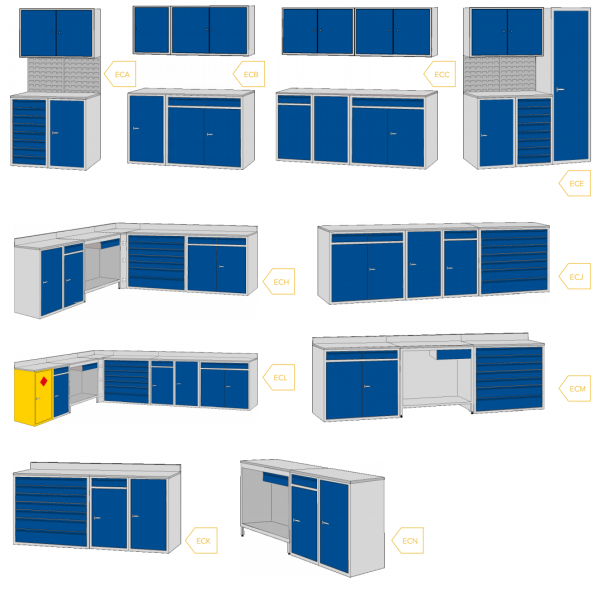 ECO- Euro Cabinet system